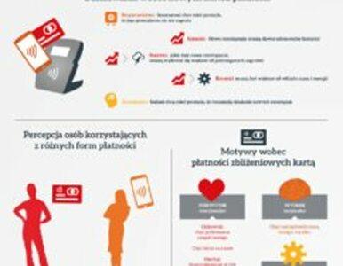 Zbliżeniowo czyli nowocześnie  trzecia część raportu MasterCard Polak a...