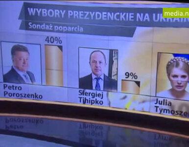 Kierunek  Europa czy Rosja? Wybory prezydenckie na Ukrainie
