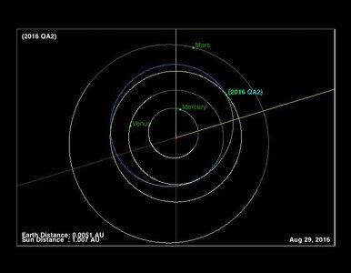 Asteroida niepokojąco blisko Ziemi. Zauważono ją po czasie
